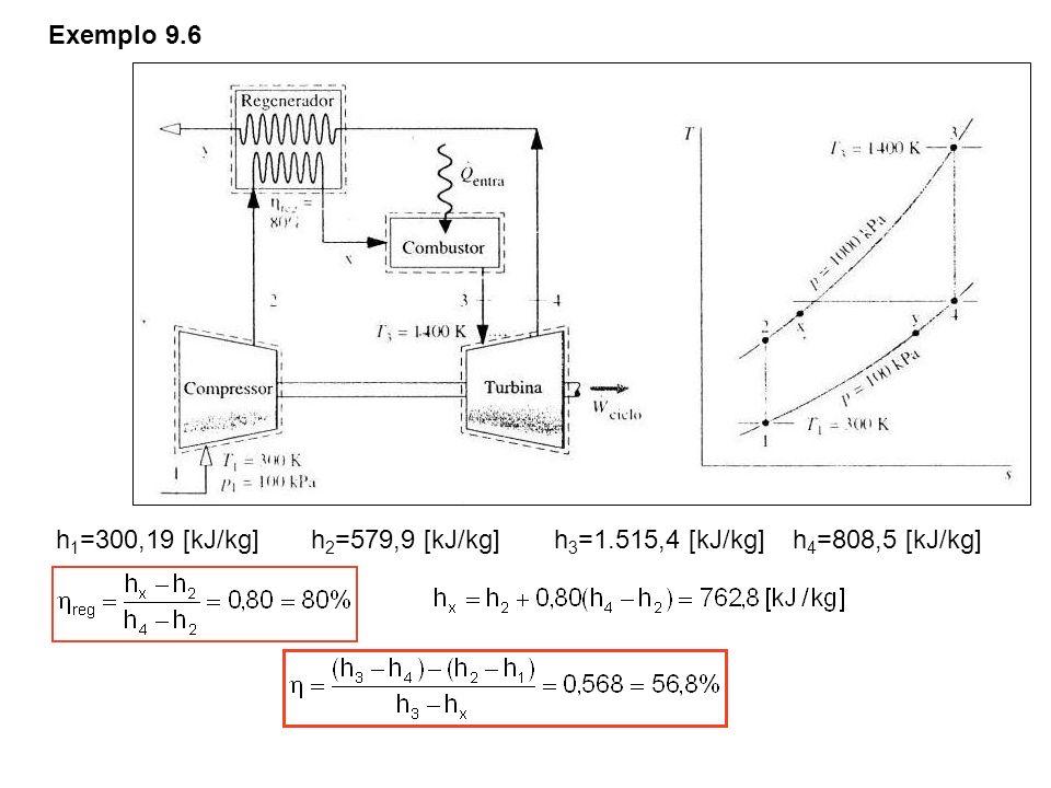 Exemplo 9.6 h1=300,19 [kJ/kg] h2=579,9 [kJ/kg] h3=1.515,4 [kJ/kg] h4=808,5 [kJ/kg]